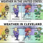 The Weather In Cleveland – All Seasons In A Single Day