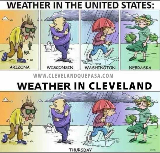 The Weather In Cleveland