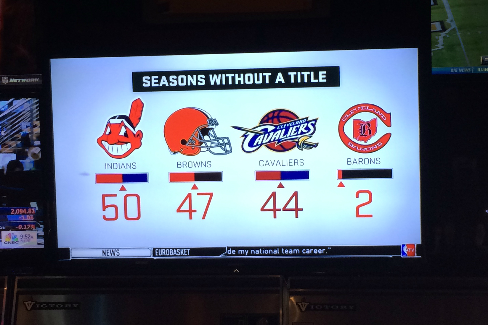 Seasons Without A Title
